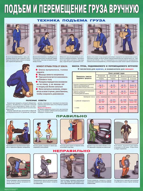 Плакат «Подъем и перемещение груза вручную» (С-82, ламинированная бумага, А2, 1 лист)